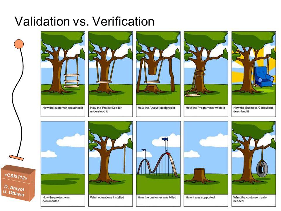Validation vs. Verification