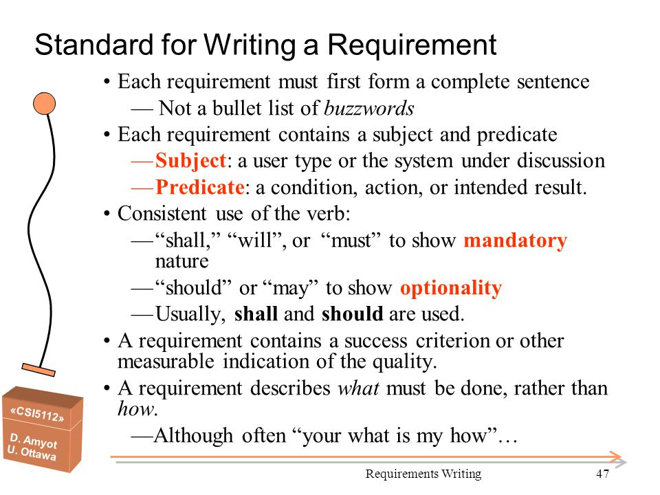 Standard for Writing a Requirement