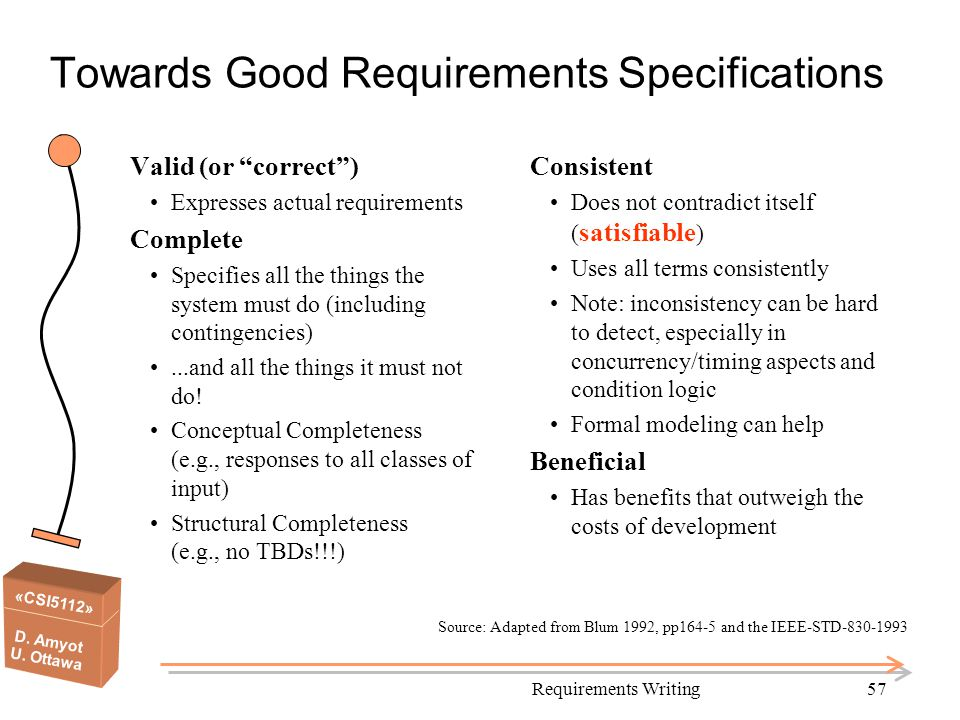 Towards Good Requirements Specifications