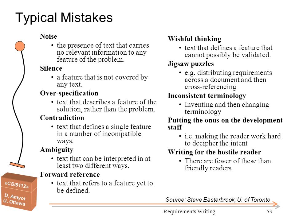 Typical Mistakes Noise Wishful thinking