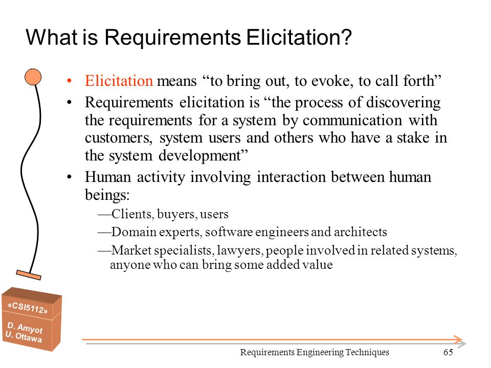 What is Requirements Elicitation