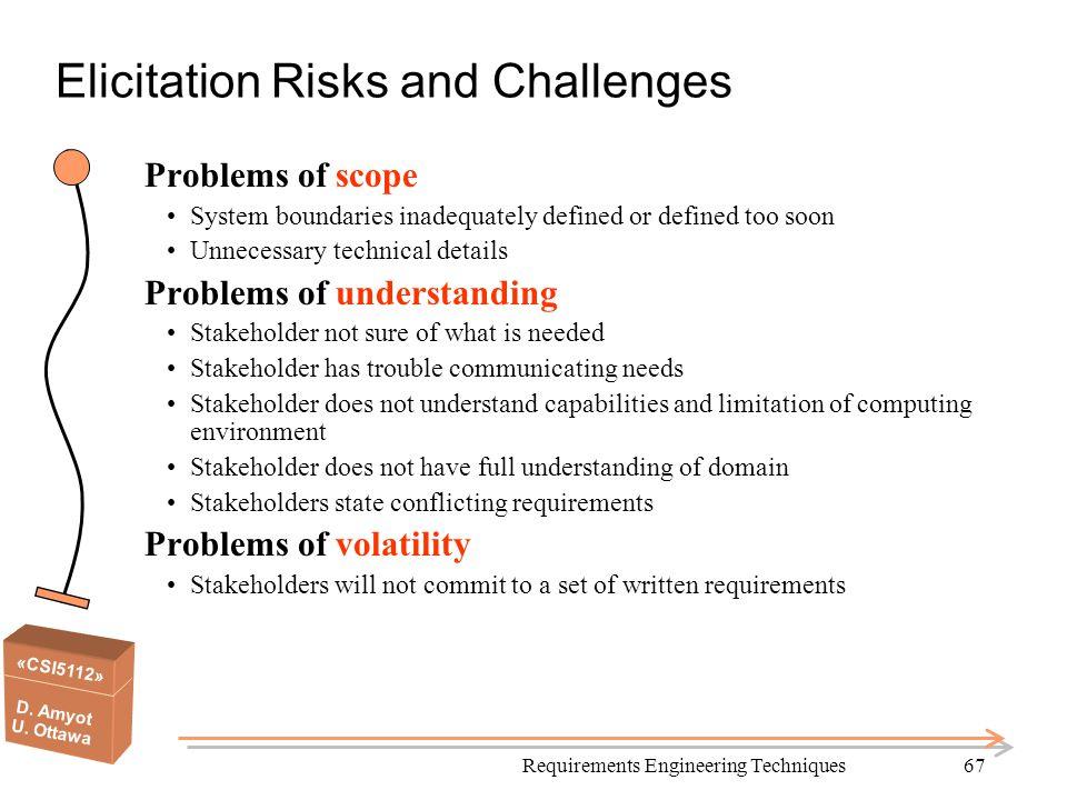 Elicitation Risks and Challenges