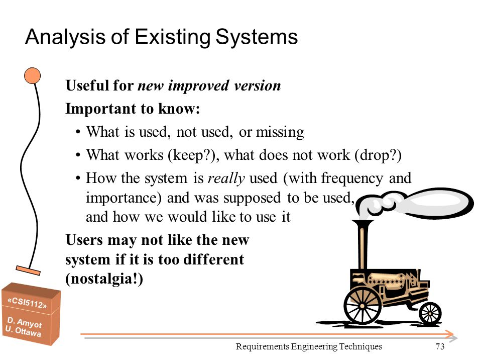 Analysis of Existing Systems