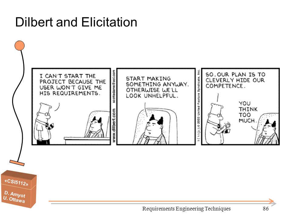 Dilbert and Elicitation