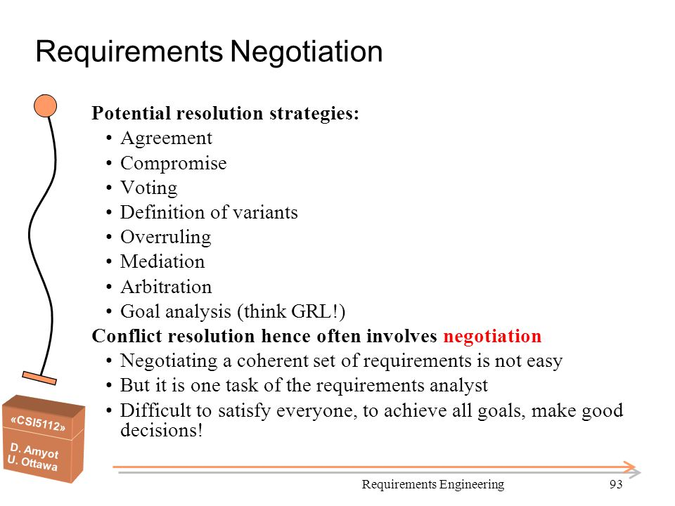 Requirements Negotiation