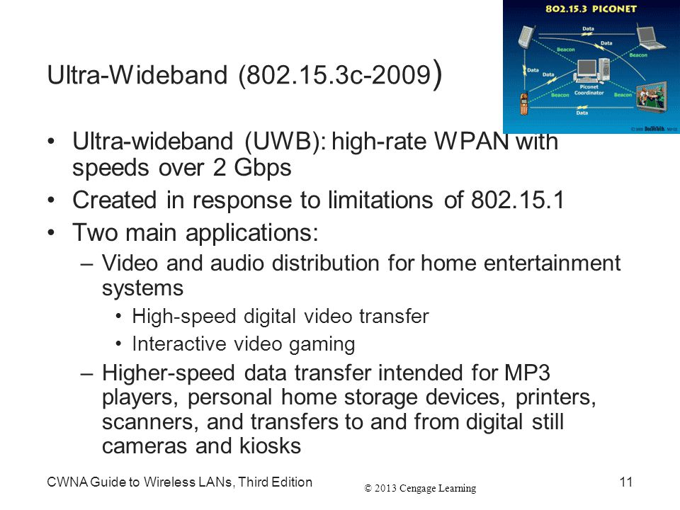 Ultra-Wideband (802.15.3c-2009) Ultra-wideband (UWB): high-rate WPAN with speeds over 2 Gbps. Created in response to limitations of 802.15.1.