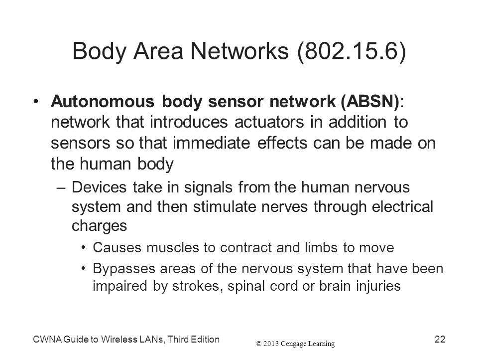 Body Area Networks (802.15.6)