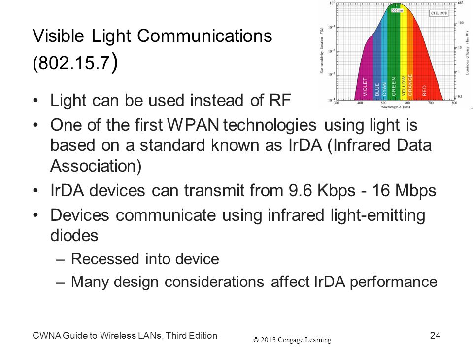 Visible Light Communications (802.15.7)