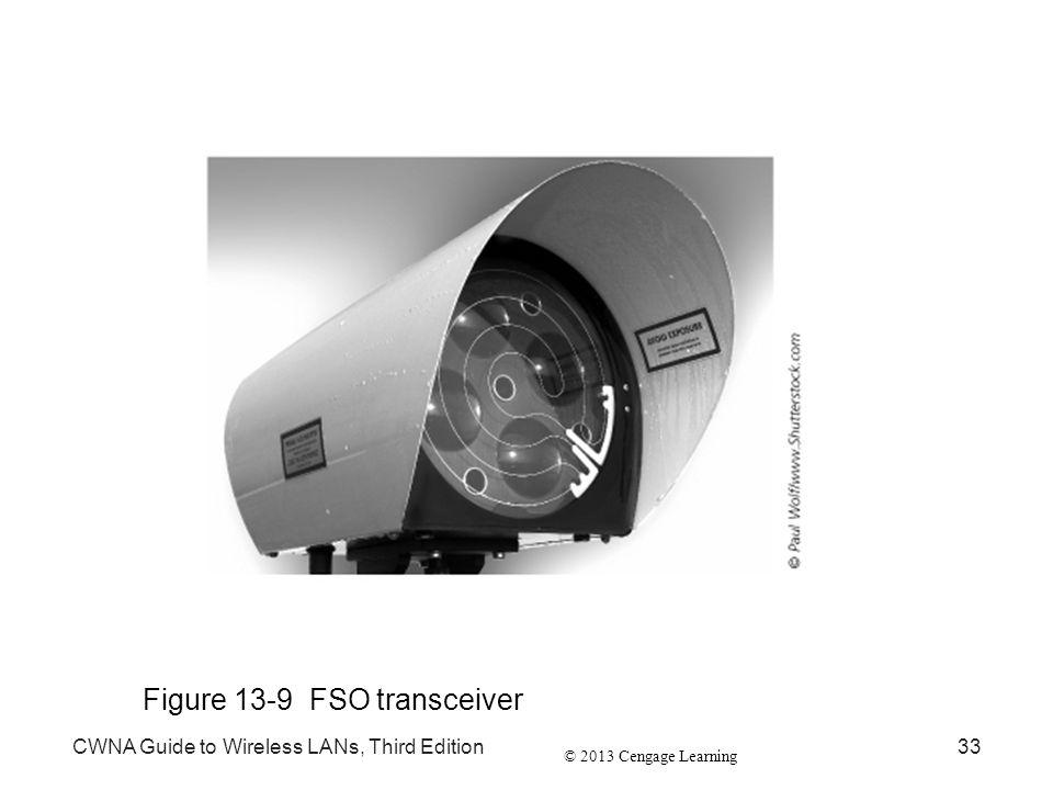 Figure 13-9 FSO transceiver