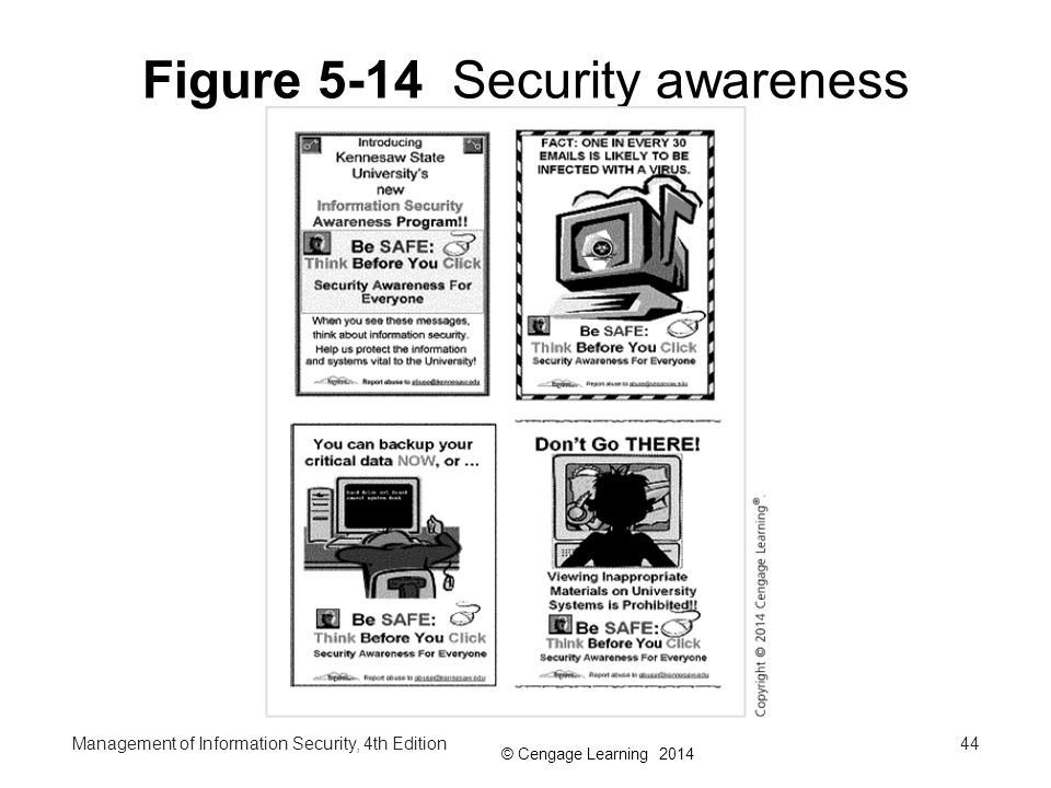 Figure 5-14 Security awareness components: posters