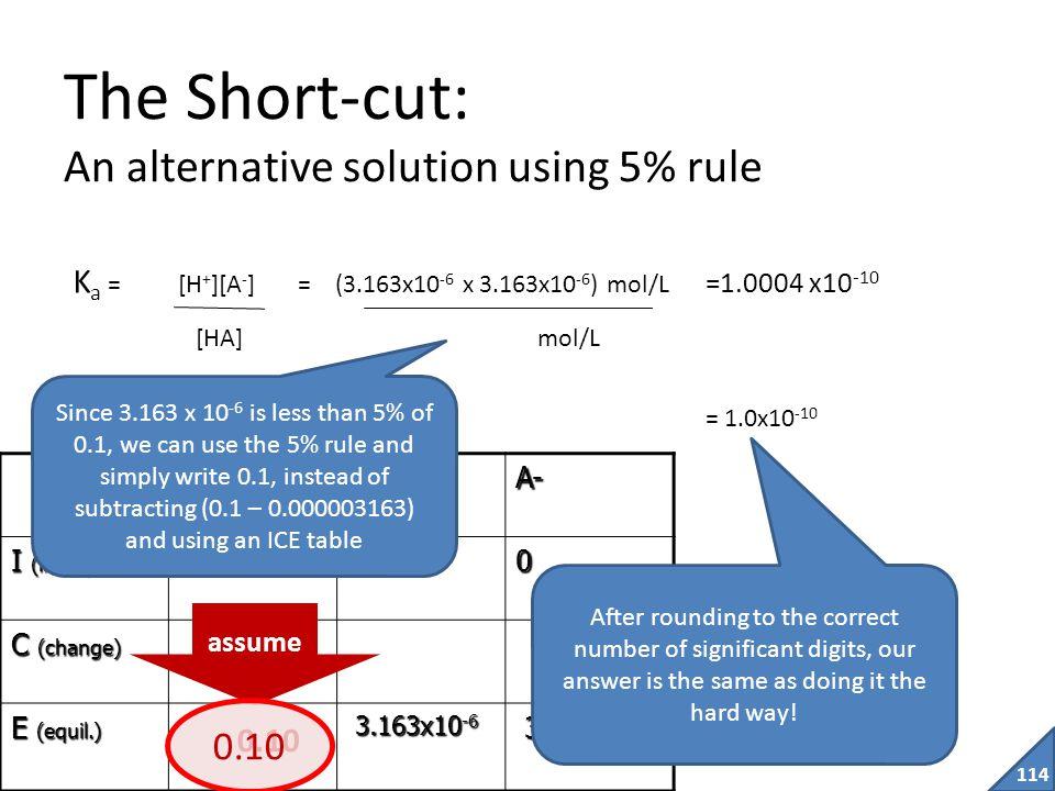 The Short-cut: An alternative solution using 5% rule