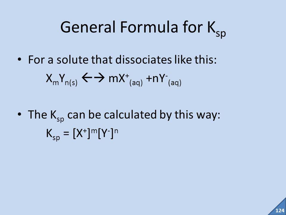 General Formula for Ksp