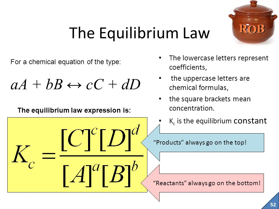 The Equilibrium Law aA + bB ↔ cC + dD