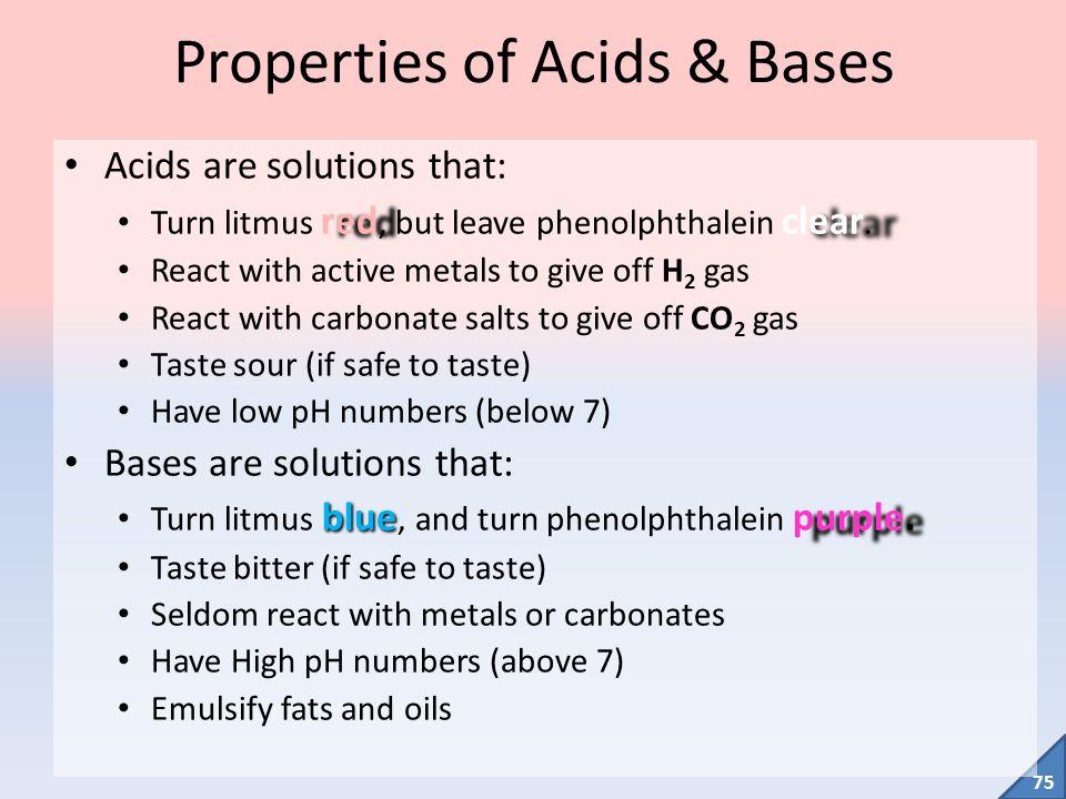 Properties of Acids & Bases