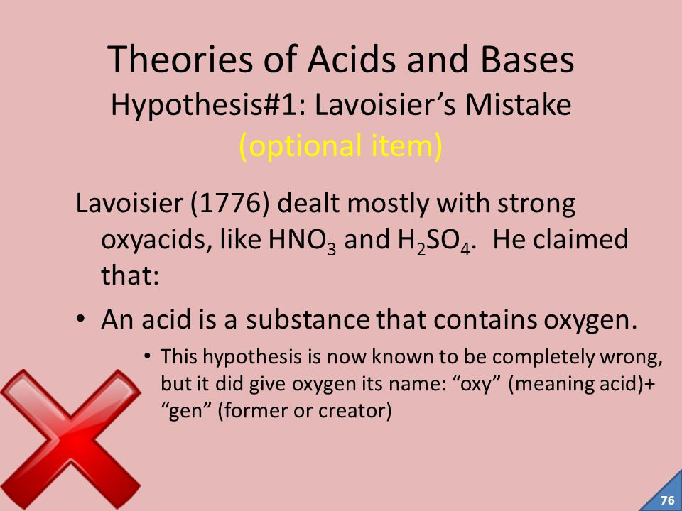 Theories of Acids and Bases Hypothesis#1: Lavoisier's Mistake (optional item)