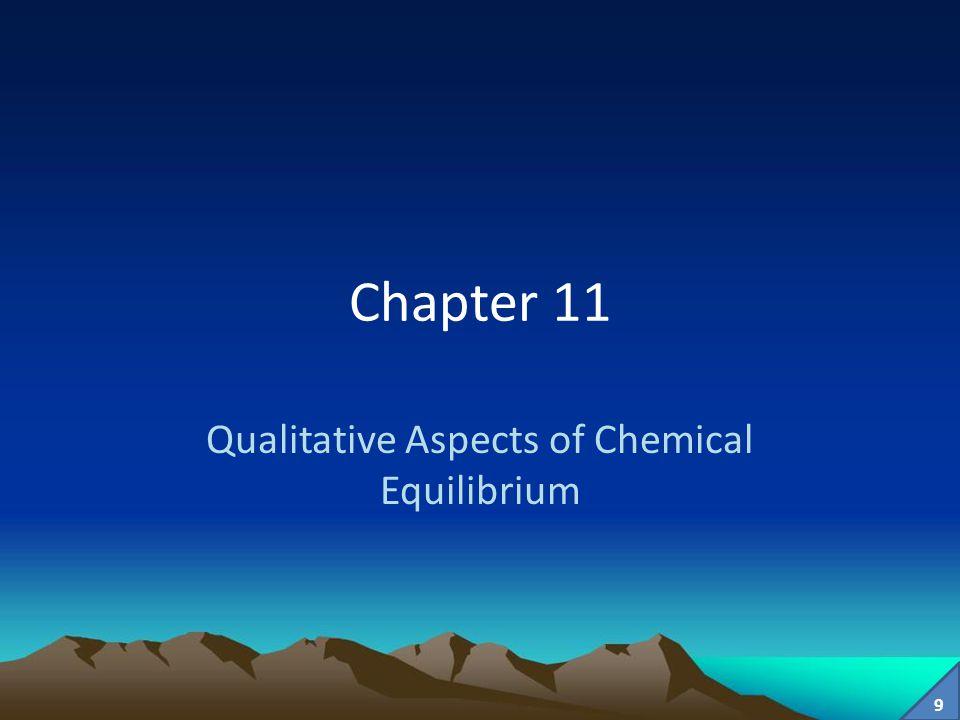Qualitative Aspects of Chemical Equilibrium