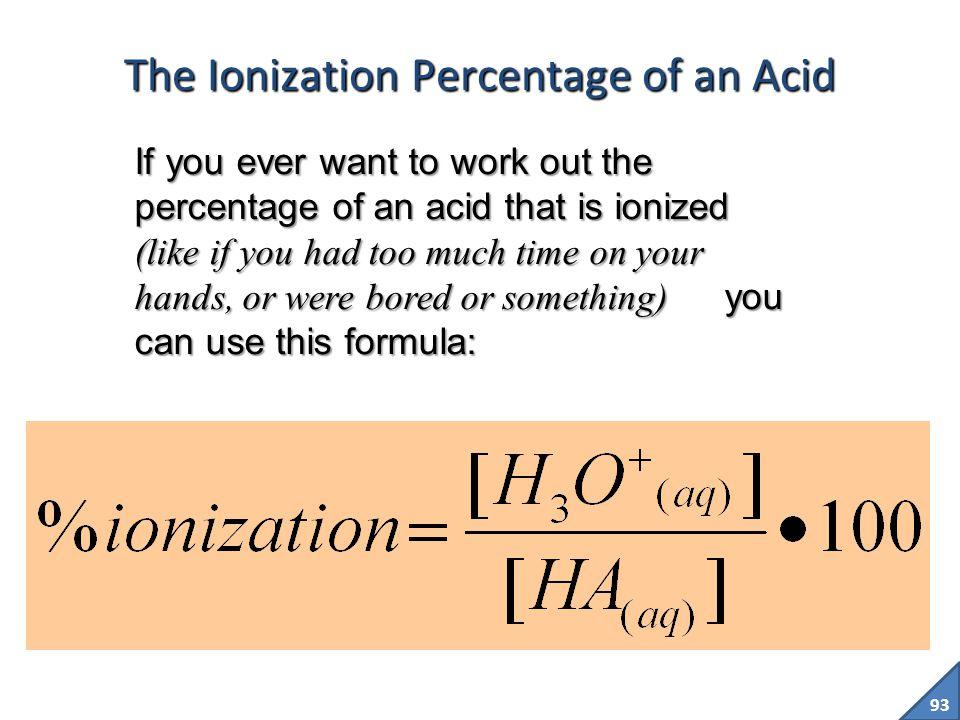 The Ionization Percentage of an Acid