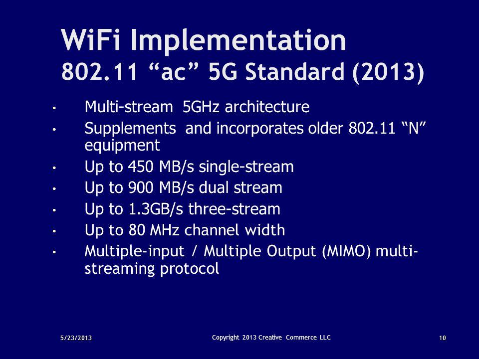 WiFi Implementation 802.11 ac 5G Standard (2013)