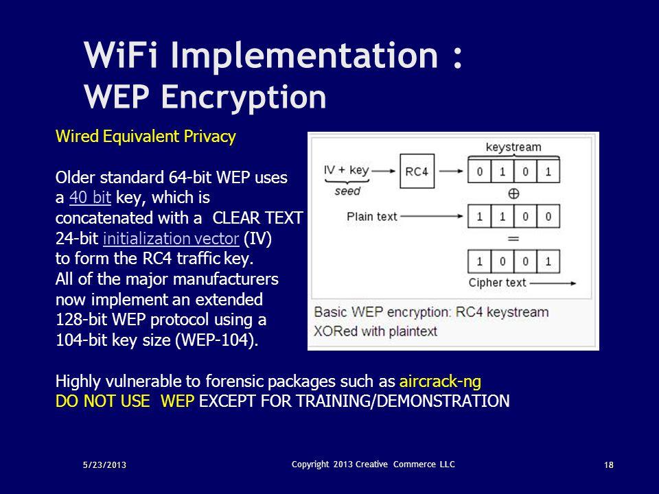 WiFi Implementation : WEP Encryption