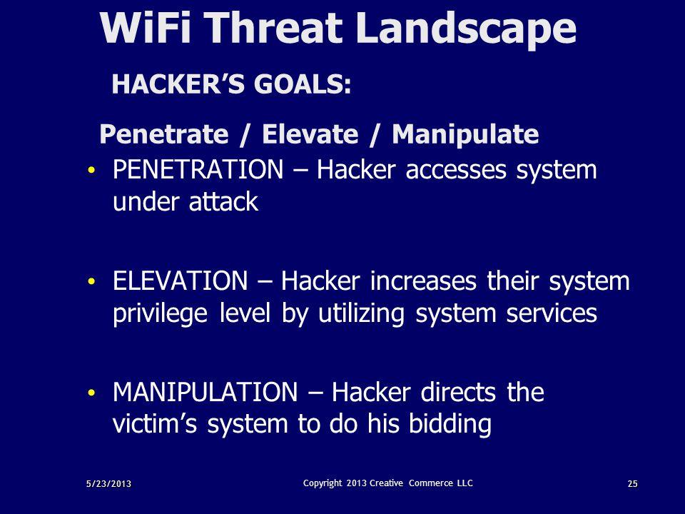 WiFi Threat Landscape HACKER'S GOALS: Penetrate / Elevate / Manipulate