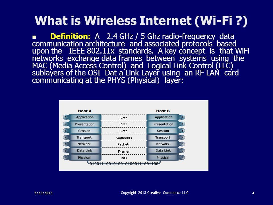 What is Wireless Internet (Wi-Fi )