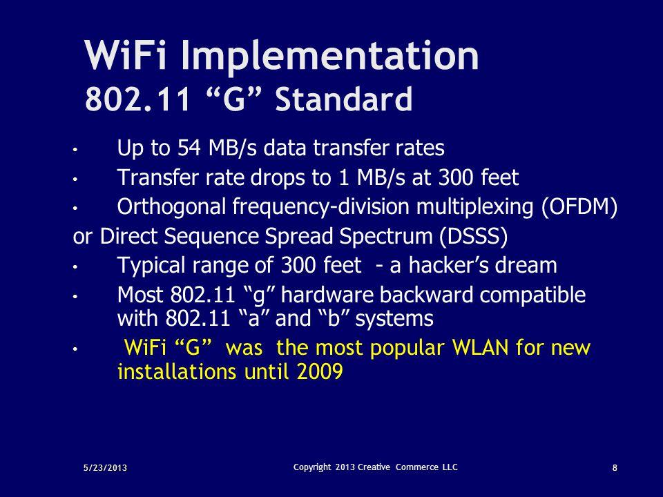 WiFi Implementation 802.11 G Standard