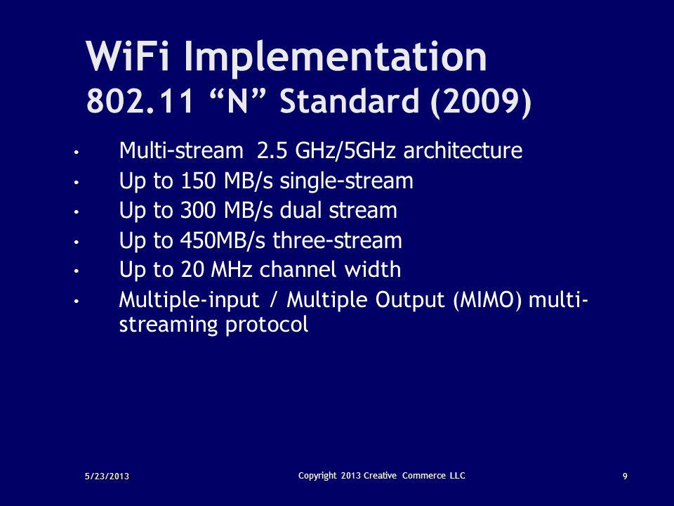 WiFi Implementation 802.11 N Standard (2009)