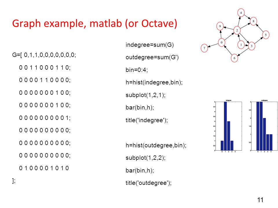 Graph example, matlab (or Octave)