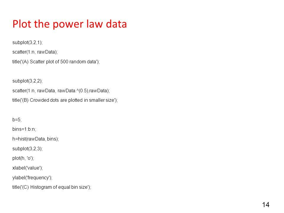 Plot the power law data