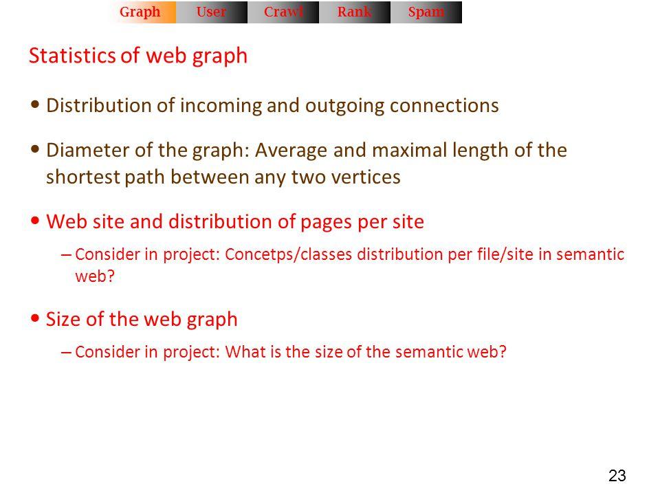 Statistics of web graph