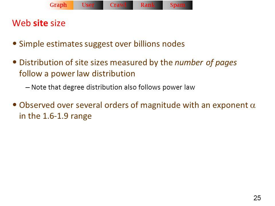 Web site size Simple estimates suggest over billions nodes