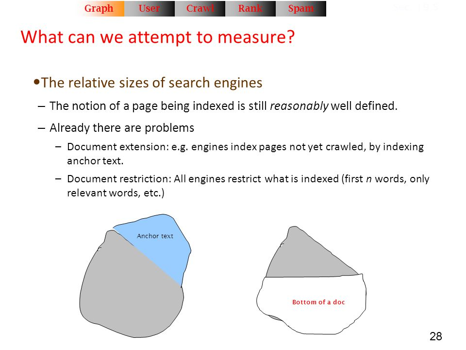 What can we attempt to measure