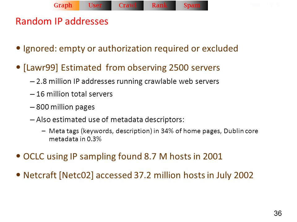 Rank Crawl. User. Graph. Spam. Sec. 19.5. Random IP addresses. Ignored: empty or authorization required or excluded.