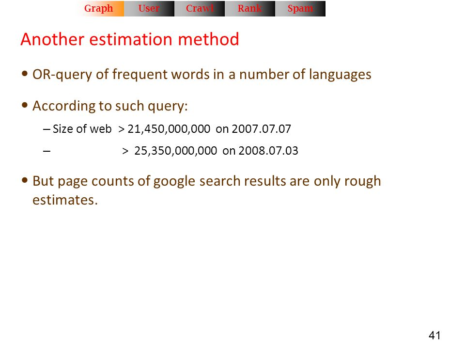 Another estimation method