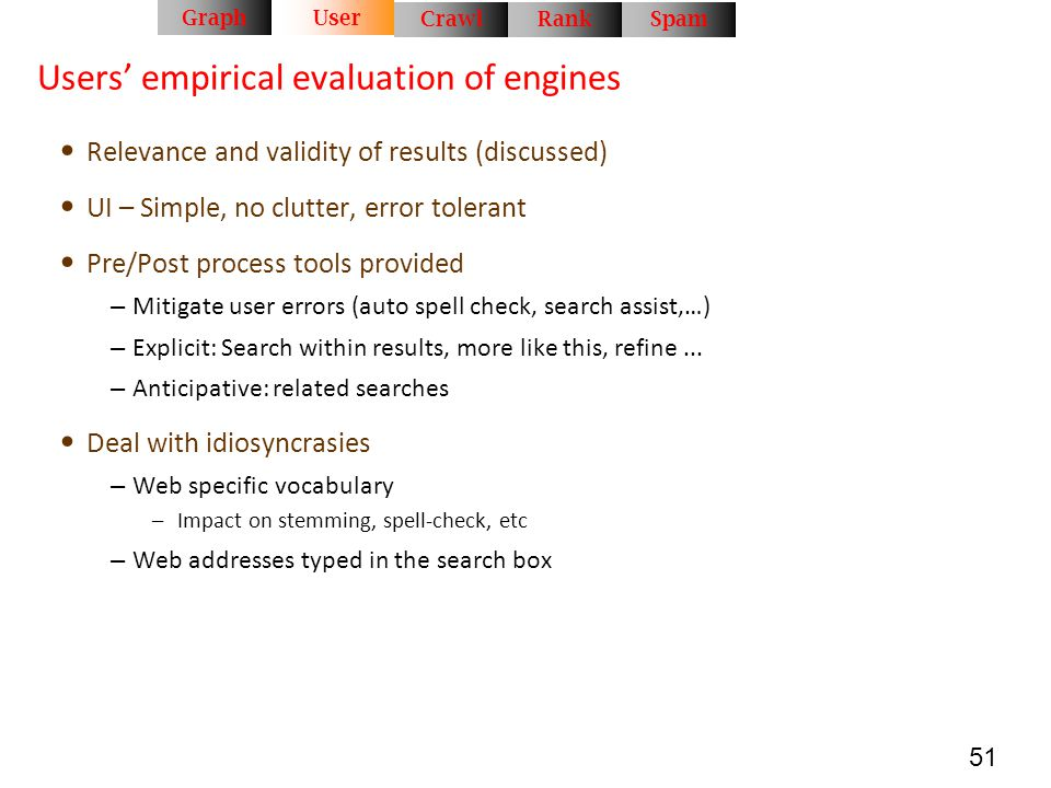 Users' empirical evaluation of engines