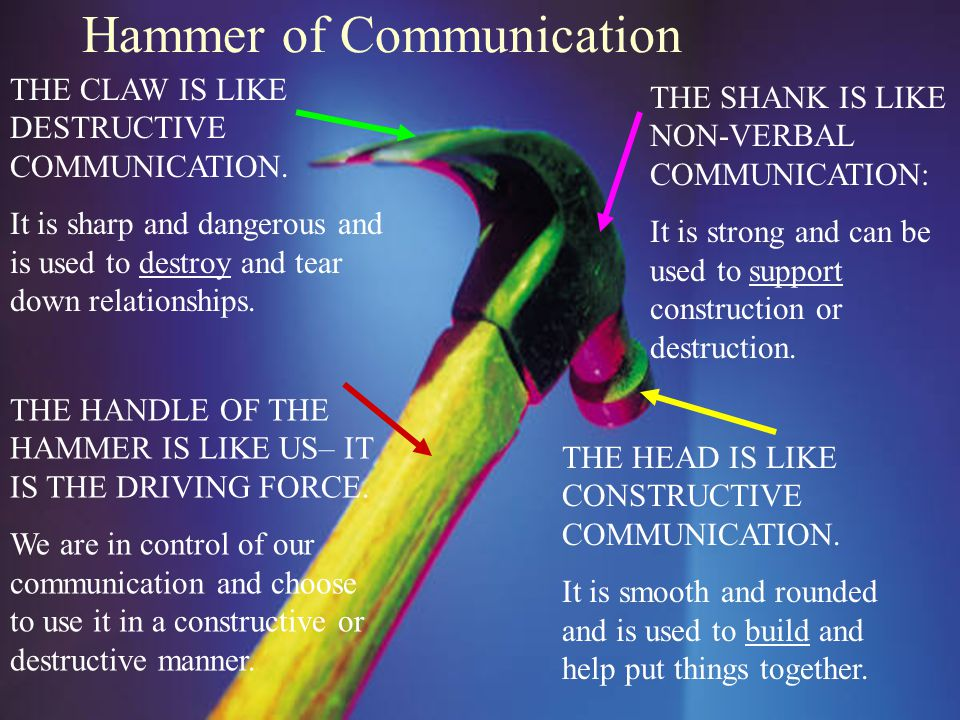 Hammer of Communication