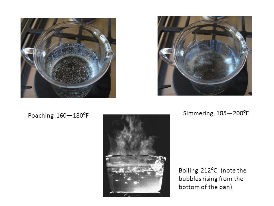Simmering 185—200⁰F Poaching 160—180⁰F.