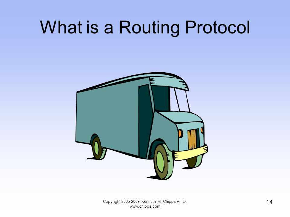 What is a Routing Protocol