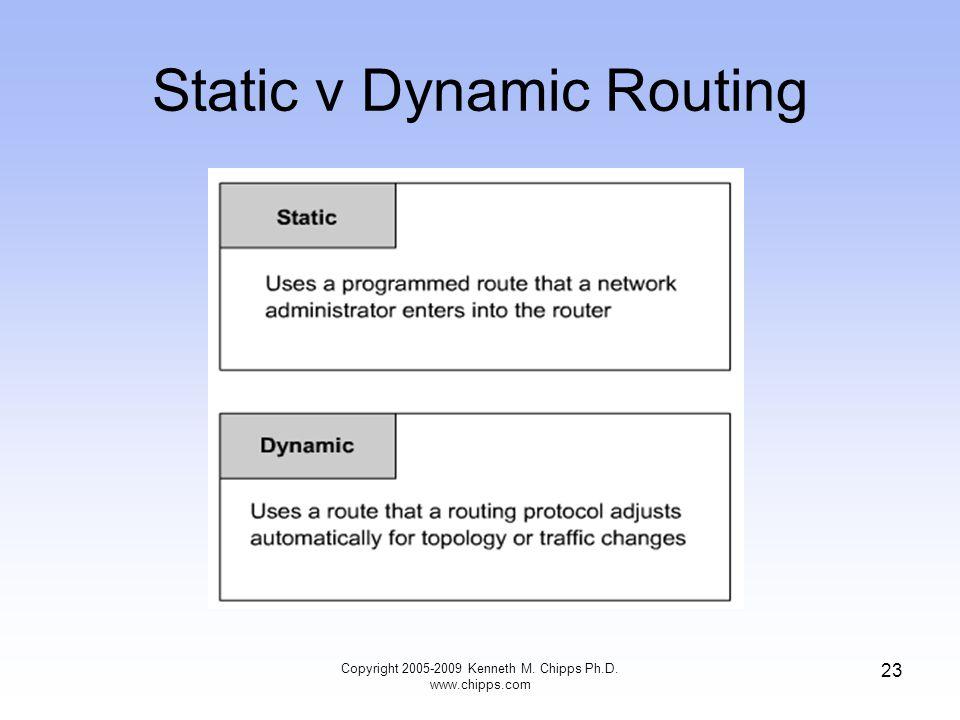 Static v Dynamic Routing