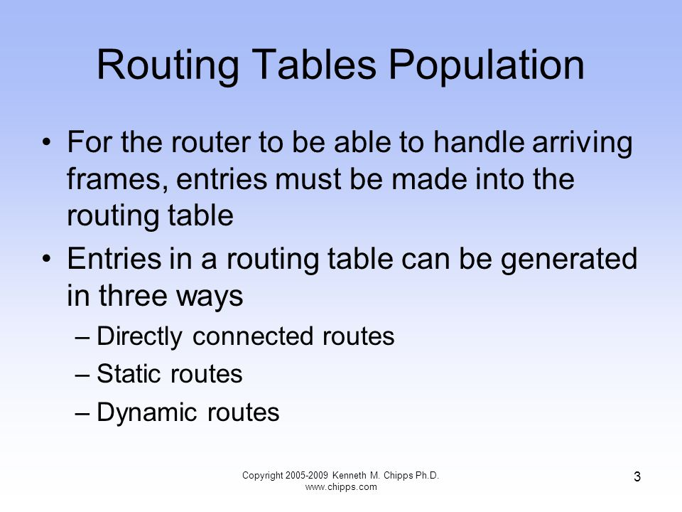Routing Tables Population