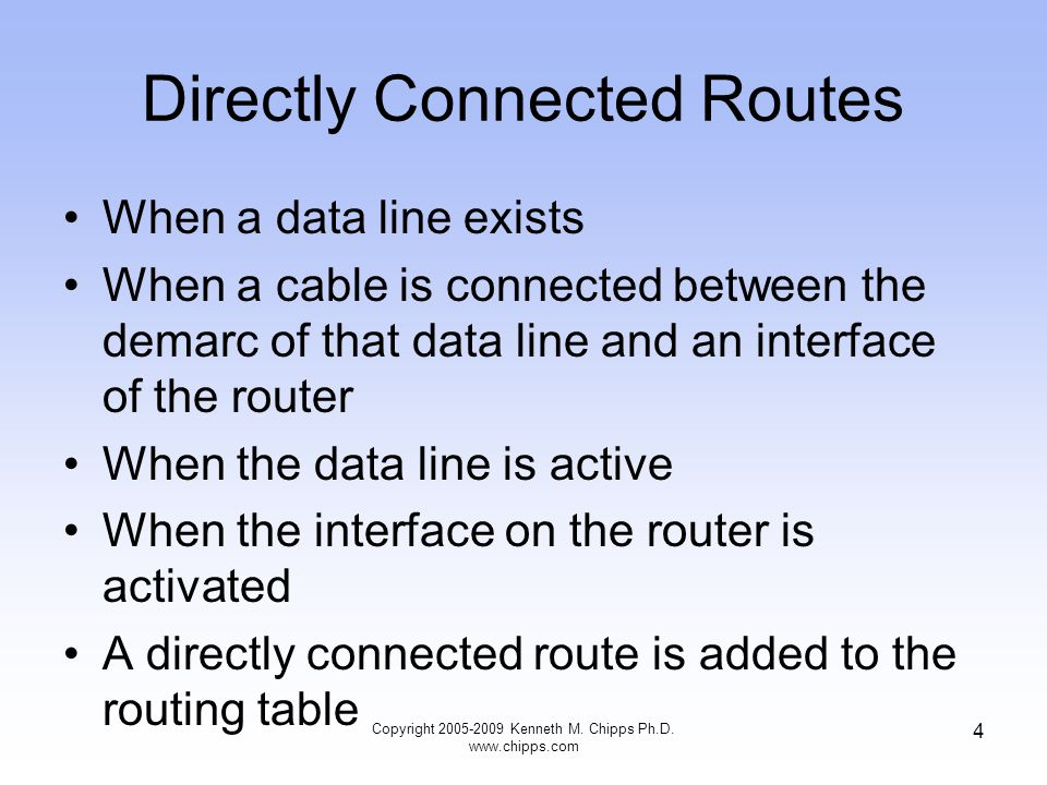 Directly Connected Routes
