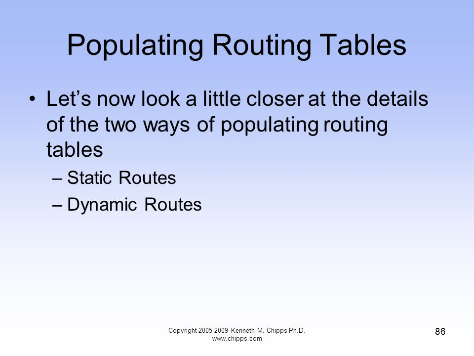 Populating Routing Tables