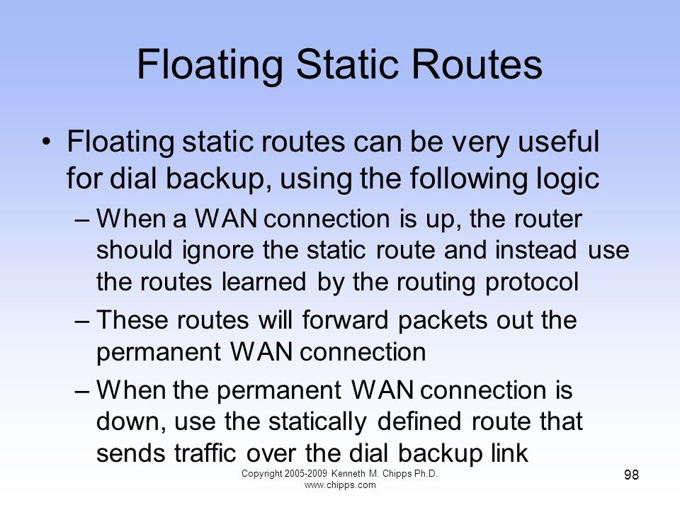 Floating Static Routes