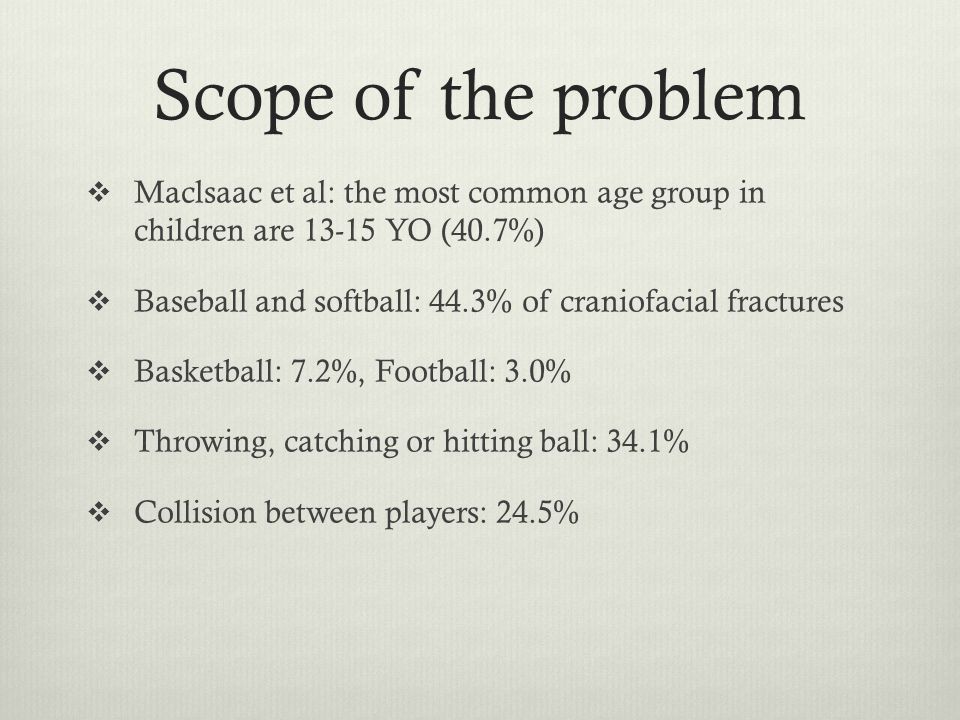 Scope of the problem Maclsaac et al: the most common age group in children are 13-15 YO (40.7%)