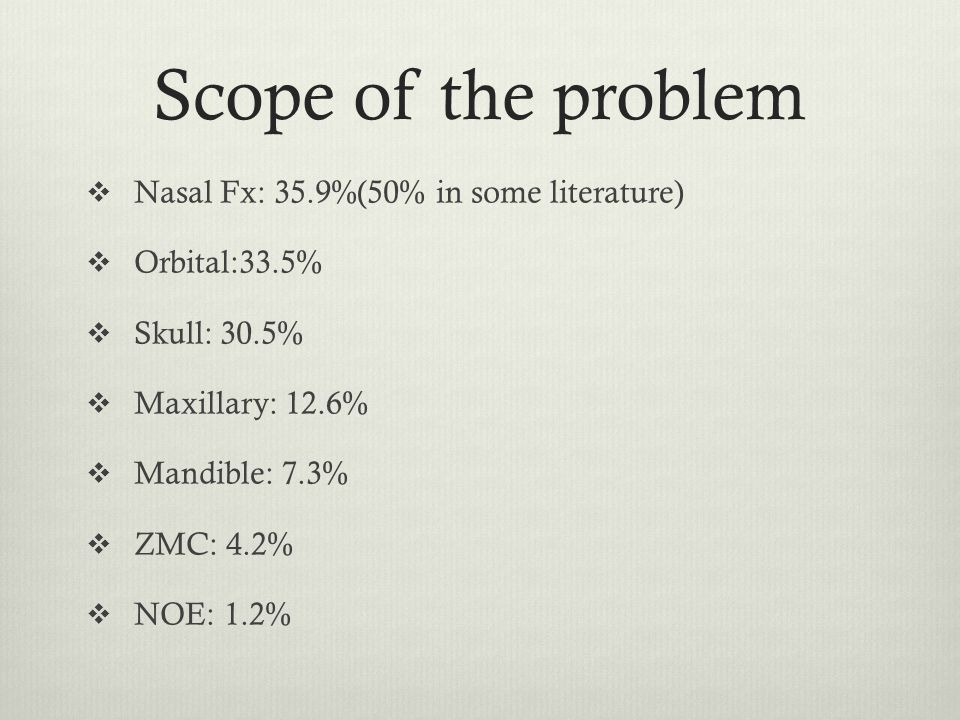 Scope of the problem Nasal Fx: 35.9%(50% in some literature)