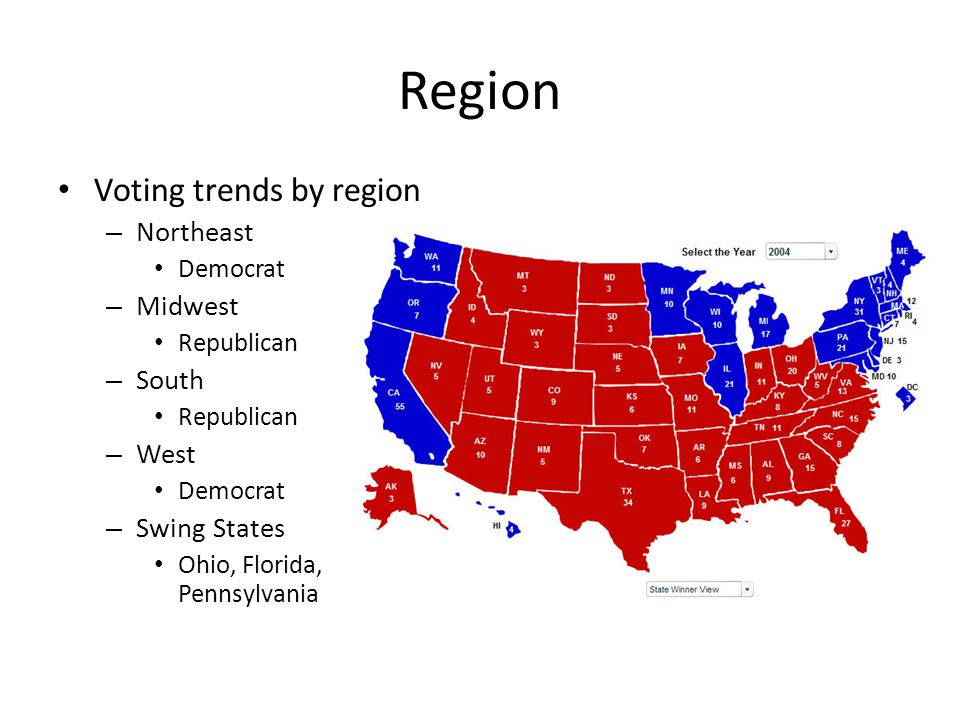 Region Voting trends by region Northeast Midwest South West