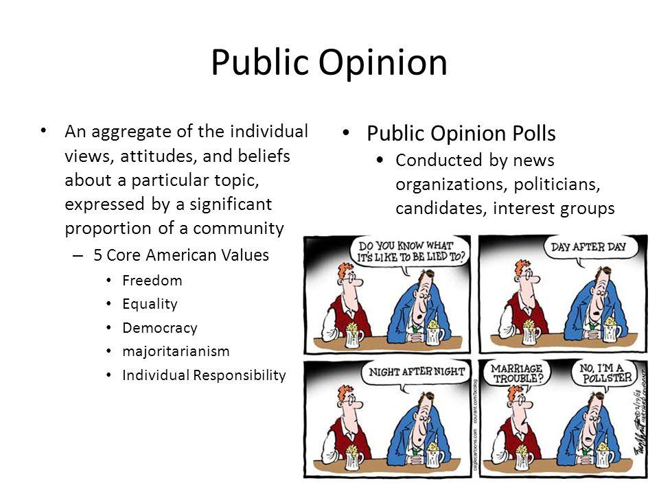 Public Opinion Public Opinion Polls