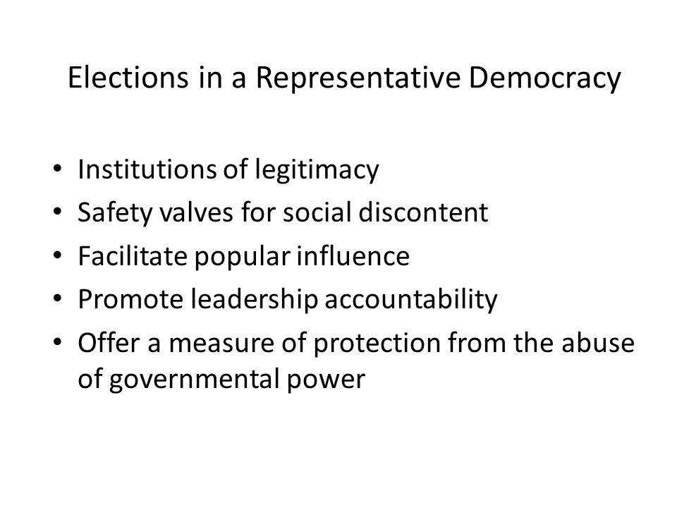 Elections in a Representative Democracy