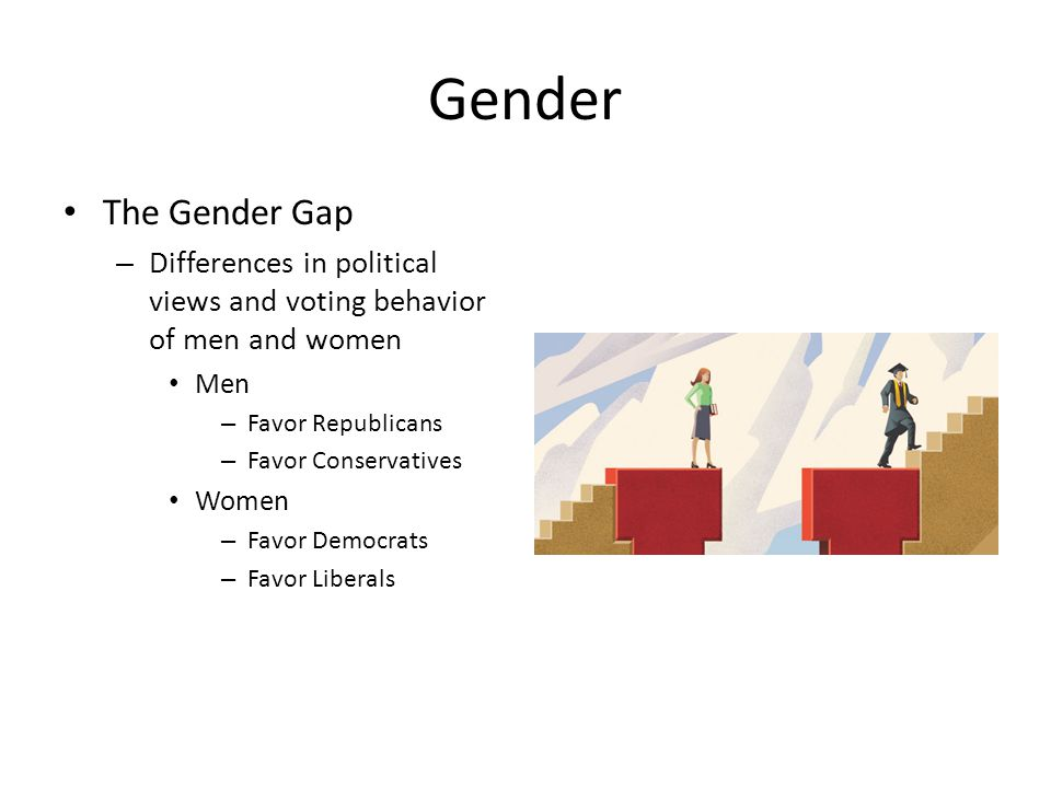 Gender The Gender Gap. Differences in political views and voting behavior of men and women. Men. Favor Republicans.
