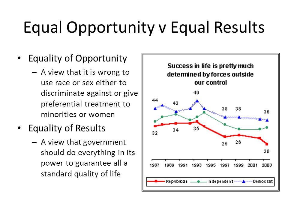 Equal Opportunity v Equal Results
